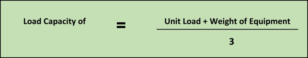 Castor Wheel Formula